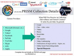 prism-collection